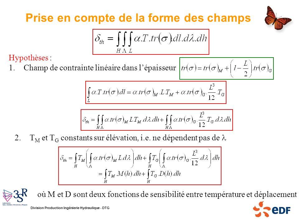 Division Production Ingénierie Hydraulique - DTG Prise en compte de la forme des champs Hypothèses : 1.Champ de contrainte linéaire dans lépaisseur où