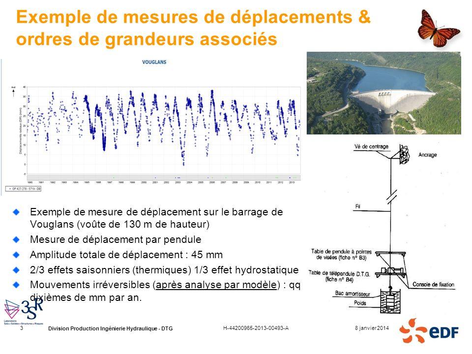 Division Production Ingénierie Hydraulique - DTG 8 janvier 2014H-44200965-2013-00493-A3 Exemple de mesures de déplacements & ordres de grandeurs assoc