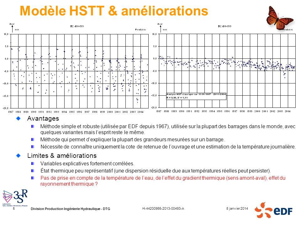 Division Production Ingénierie Hydraulique - DTG 8 janvier 2014H-44200965-2013-00493-A5 Avantages Méthode simple et robuste (utilisée par EDF depuis 1