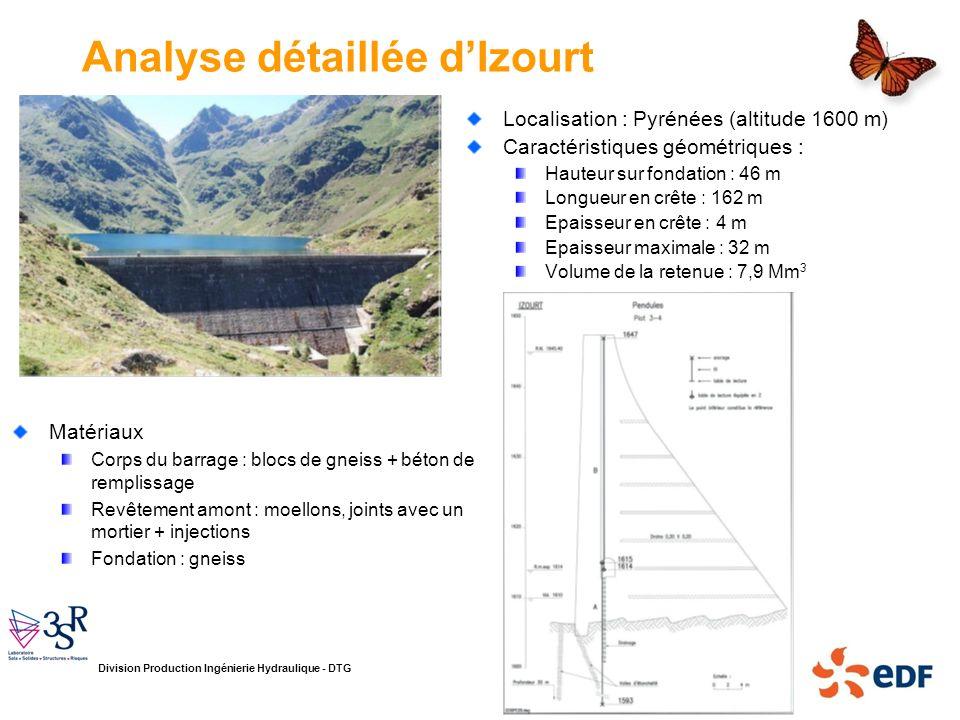 Division Production Ingénierie Hydraulique - DTG Analyse détaillée dIzourt Localisation : Pyrénées (altitude 1600 m) Caractéristiques géométriques : H