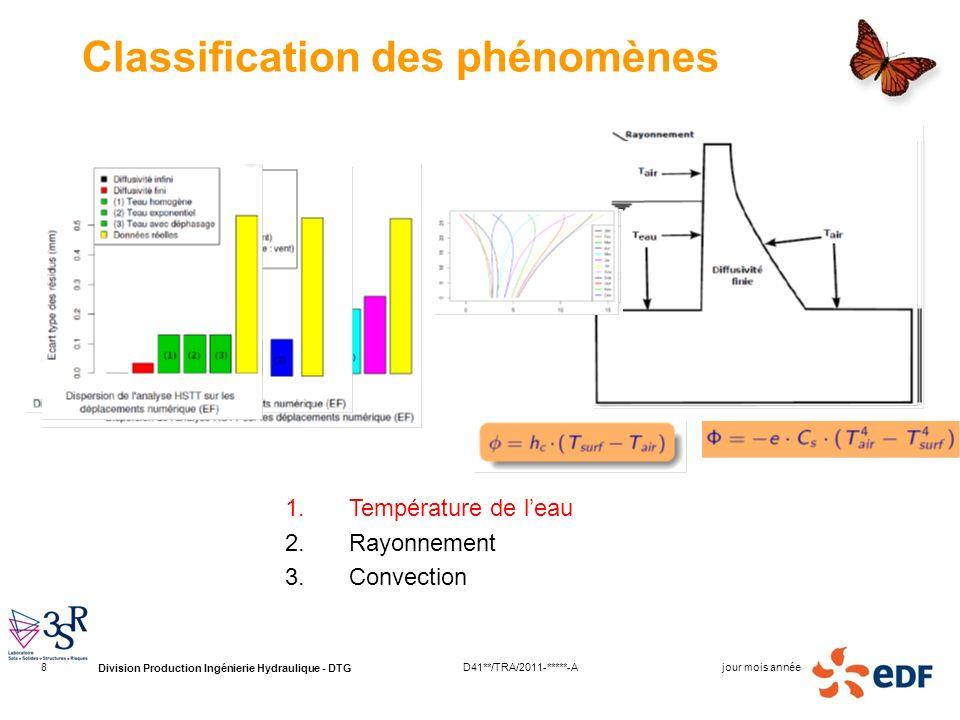 Division Production Ingénierie Hydraulique - DTG jour mois annéeD41**/TRA/2011-*****-A8 Classification des phénomènes 1.Température de leau 2.Rayonnem
