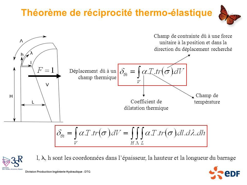 Division Production Ingénierie Hydraulique - DTG Théorème de réciprocité thermo-élastique Déplacement dû à un champ thermique Coefficient de dilatatio