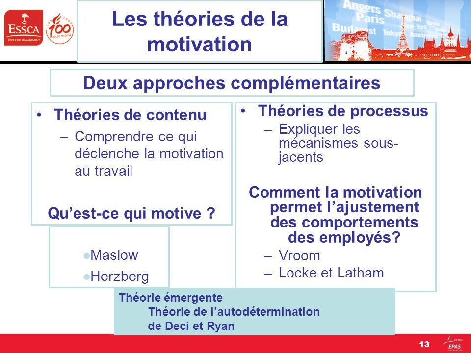 13 Les théories de la motivation Théories de contenu –Comprendre ce qui déclenche la motivation au travail Quest-ce qui motive ? l Théories de process
