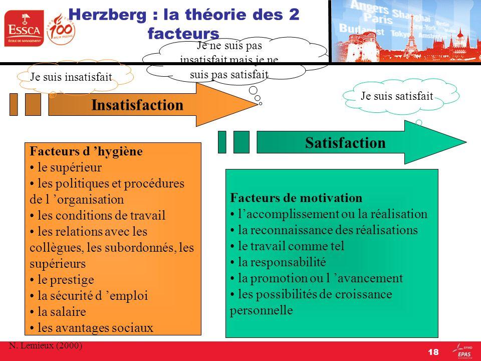 18 Herzberg : la théorie des 2 facteurs Satisfaction Insatisfaction Facteurs d hygiène le supérieur les politiques et procédures de l organisation les