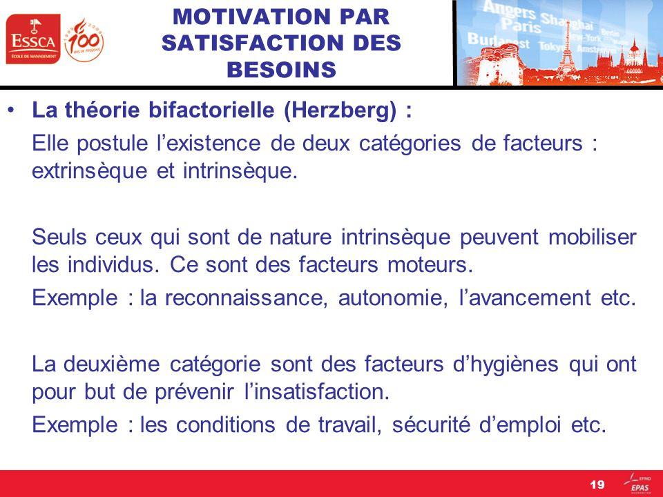 MOTIVATION PAR SATISFACTION DES BESOINS La théorie bifactorielle (Herzberg) : Elle postule lexistence de deux catégories de facteurs : extrinsèque et