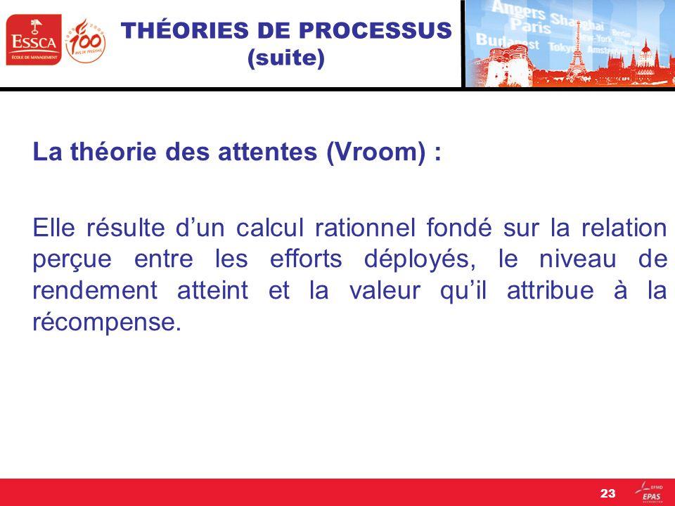 THÉORIES DE PROCESSUS (suite) La théorie des attentes (Vroom) : Elle résulte dun calcul rationnel fondé sur la relation perçue entre les efforts déplo