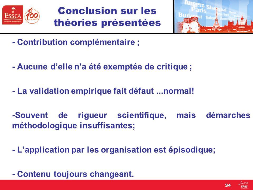 Conclusion sur les théories présentées - Contribution complémentaire ; - Aucune delle na été exemptée de critique ; - La validation empirique fait déf