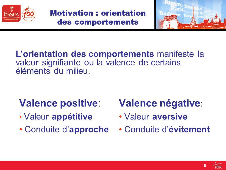 Motivation : orientation des comportements Valence positive: Valeur appétitive Conduite dapproche Lorientation des comportements manifeste la valeur s