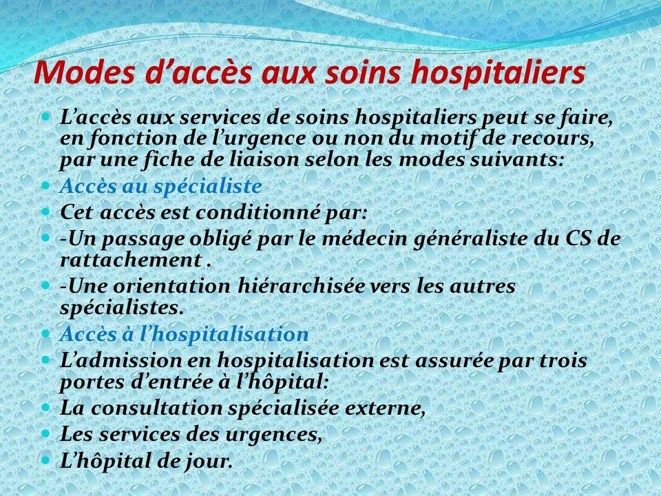 Modes daccès aux soins hospitaliers Laccès aux services de soins hospitaliers peut se faire, en fonction de lurgence ou non du motif de recours, par u