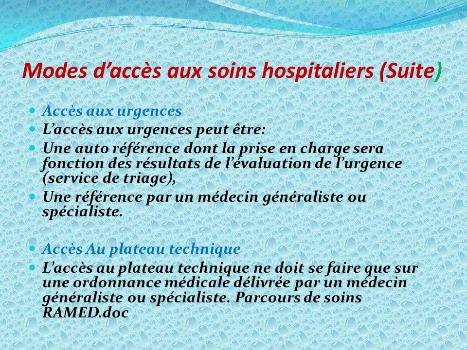 Modes daccès aux soins hospitaliers (Suite) Accès aux urgences Laccès aux urgences peut être: Une auto référence dont la prise en charge sera fonction