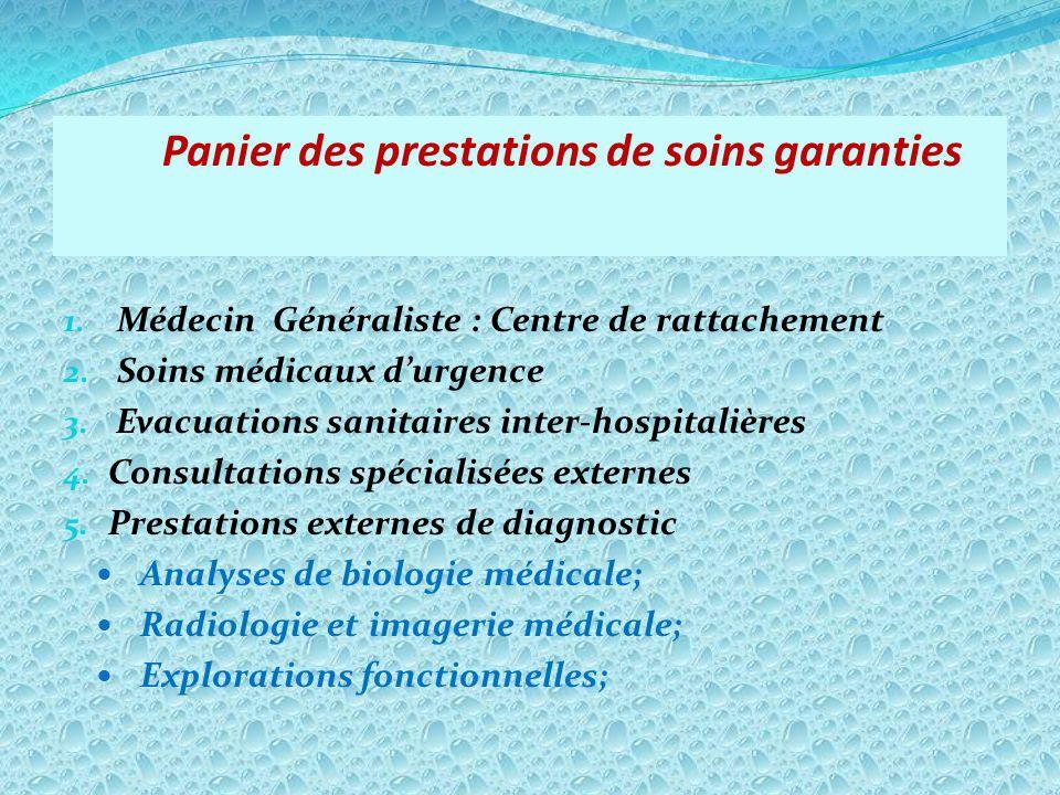 Panier des prestations de soins garanties 1. Médecin Généraliste : Centre de rattachement 2. Soins médicaux durgence 3. Evacuations sanitaires inter-h