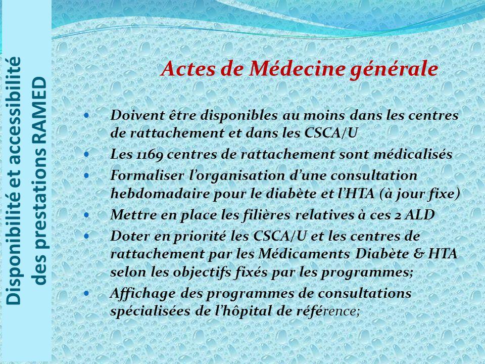 Disponibilité et accessibilité des prestations RAMED Actes de Médecine générale Doivent être disponibles au moins dans les centres de rattachement et