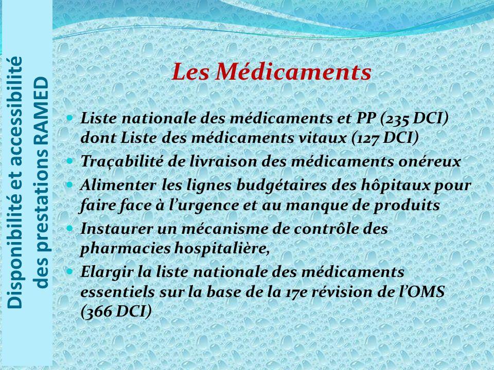 Les Médicaments Liste nationale des médicaments et PP (235 DCI) dont Liste des médicaments vitaux (127 DCI) Traçabilité de livraison des médicaments o