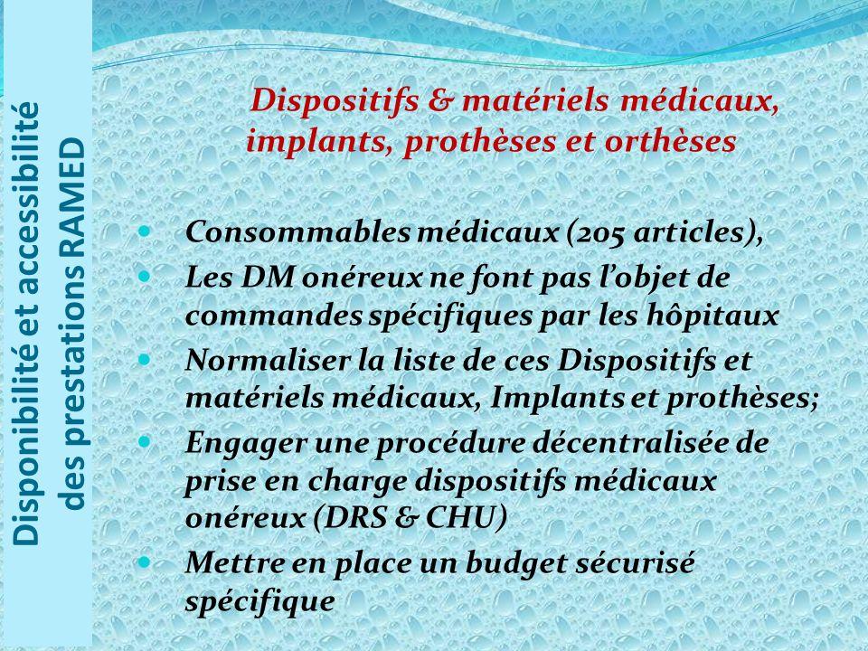 Dispositifs & matériels médicaux, implants, prothèses et orthèses Consommables médicaux (205 articles), Les DM onéreux ne font pas lobjet de commandes