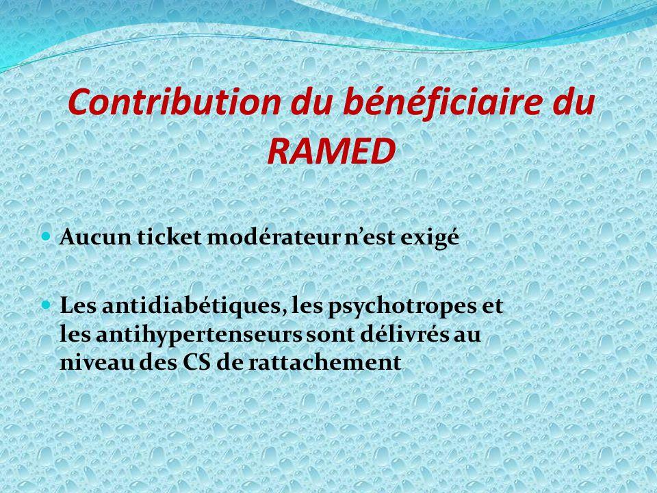 Contribution du bénéficiaire du RAMED Aucun ticket modérateur nest exigé Les antidiabétiques, les psychotropes et les antihypertenseurs sont délivrés