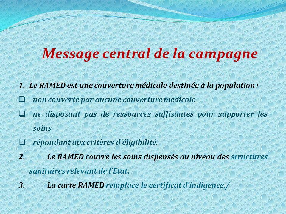Message central de la campagne 1.Le RAMED est une couverture médicale destinée à la population : non couverte par aucune couverture médicale ne dispos