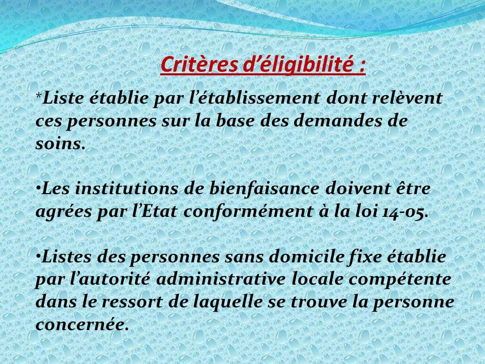 Critères déligibilité : * Liste établie par létablissement dont relèvent ces personnes sur la base des demandes de soins. Les institutions de bienfais