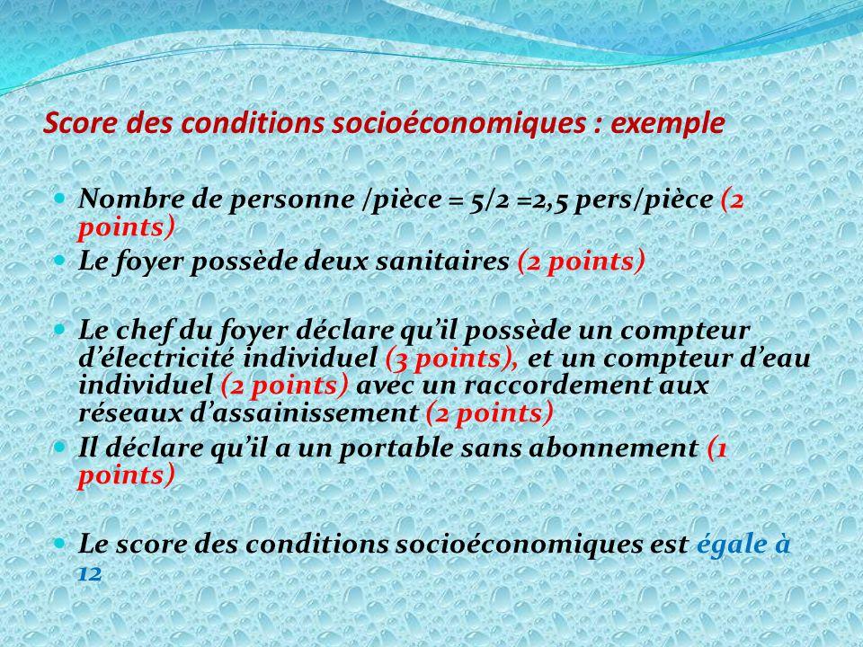 Score des conditions socioéconomiques : exemple Nombre de personne /pièce = 5/2 =2,5 pers/pièce (2 points) Le foyer possède deux sanitaires (2 points)
