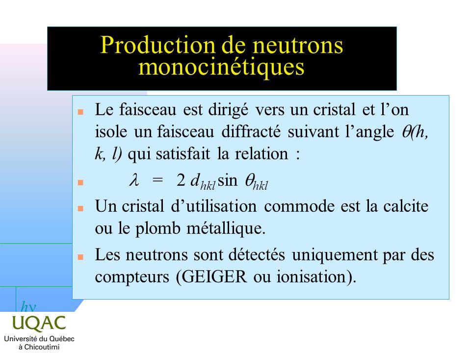 h Production de neutrons monocinétiques Le faisceau est dirigé vers un cristal et lon isole un faisceau diffracté suivant langle (h, k, l) qui satisfait la relation : = 2 d hkl sin hkl n Un cristal dutilisation commode est la calcite ou le plomb métallique.