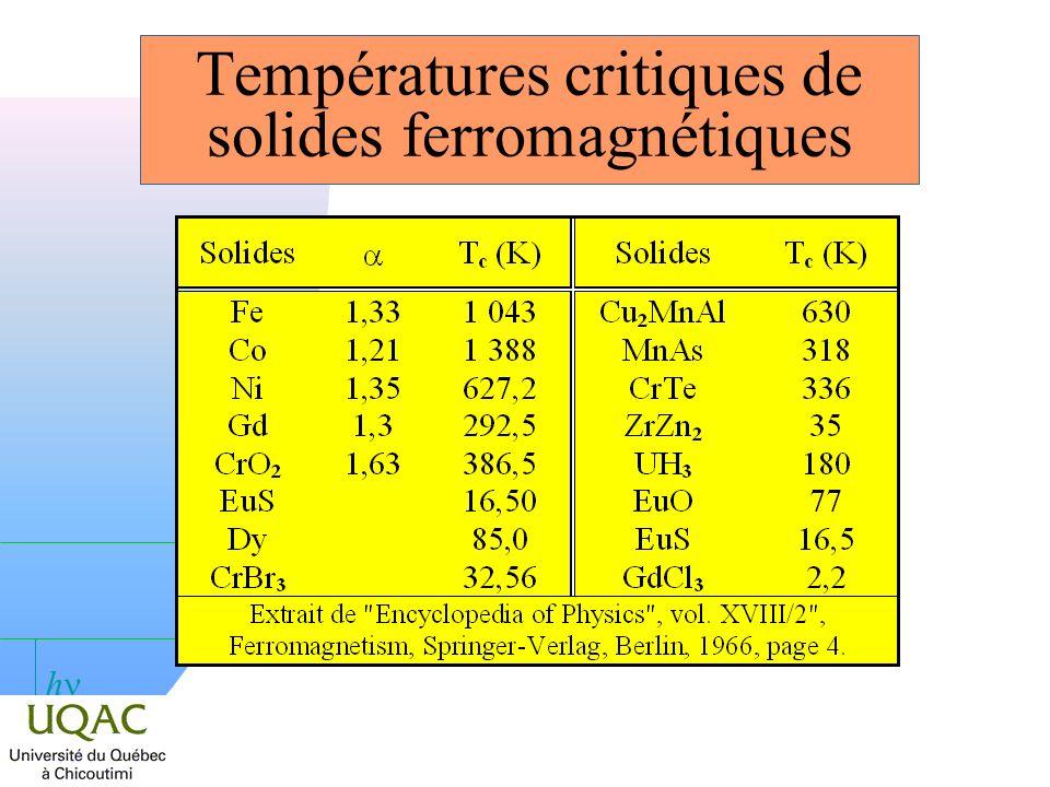 h Températures critiques de solides ferromagnétiques