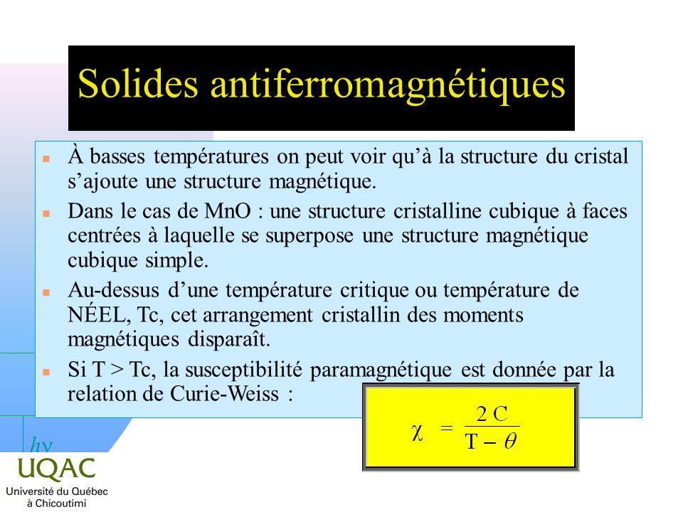 h Solides antiferromagnétiques n À basses températures on peut voir quà la structure du cristal sajoute une structure magnétique.
