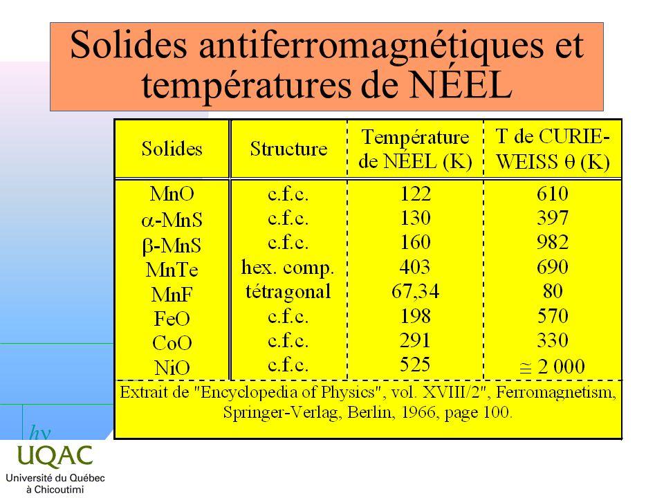 h Solides antiferromagnétiques et températures de NÉEL