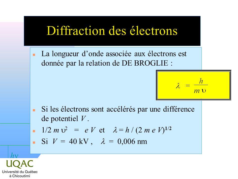 h Diffraction des électrons n La longueur donde associée aux électrons est donnée par la relation de DE BROGLIE : n Si les électrons sont accélérés par une différence de potentiel V.