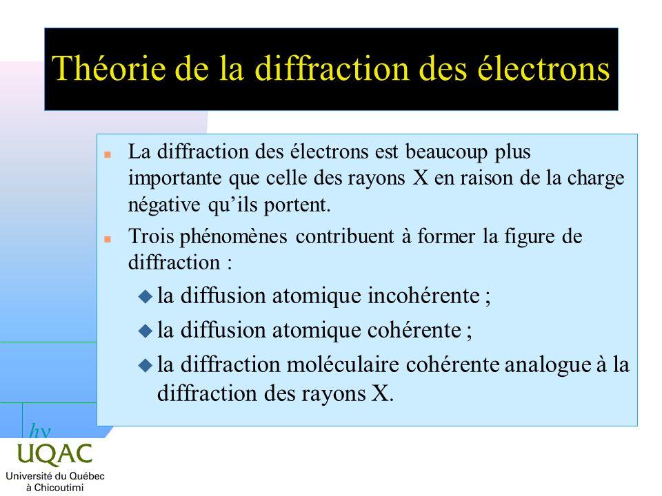 h Théorie de la diffraction des électrons n La diffraction des électrons est beaucoup plus importante que celle des rayons X en raison de la charge négative quils portent.