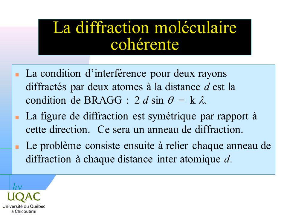 h La diffraction moléculaire cohérente La condition dinterférence pour deux rayons diffractés par deux atomes à la distance d est la condition de BRAGG : 2 d sin = k n La figure de diffraction est symétrique par rapport à cette direction.