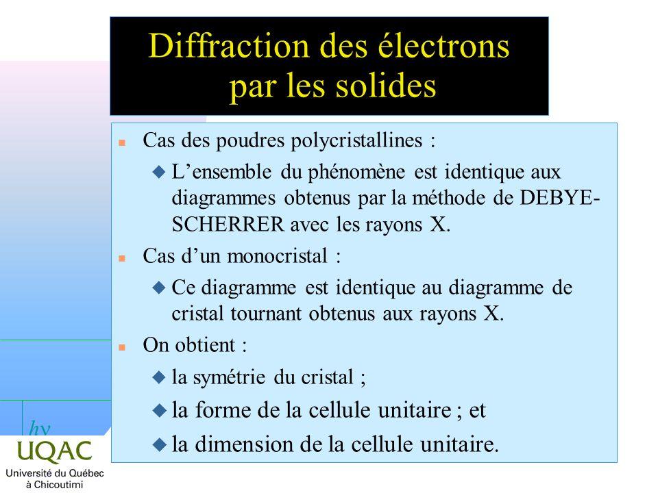 h Diffraction des électrons par les solides Cas des poudres polycristallines : u Lensemble du phénomène est identique aux diagrammes obtenus par la méthode de DEBYE- SCHERRER avec les rayons X.