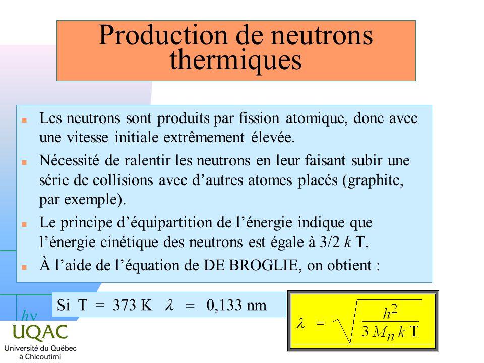 h Production de neutrons thermiques n Les neutrons sont produits par fission atomique, donc avec une vitesse initiale extrêmement élevée.