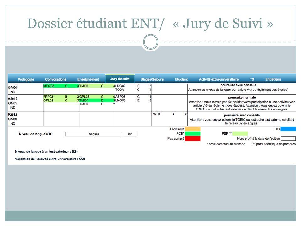 Dossier étudiant ENT/ « Jury de Suivi »