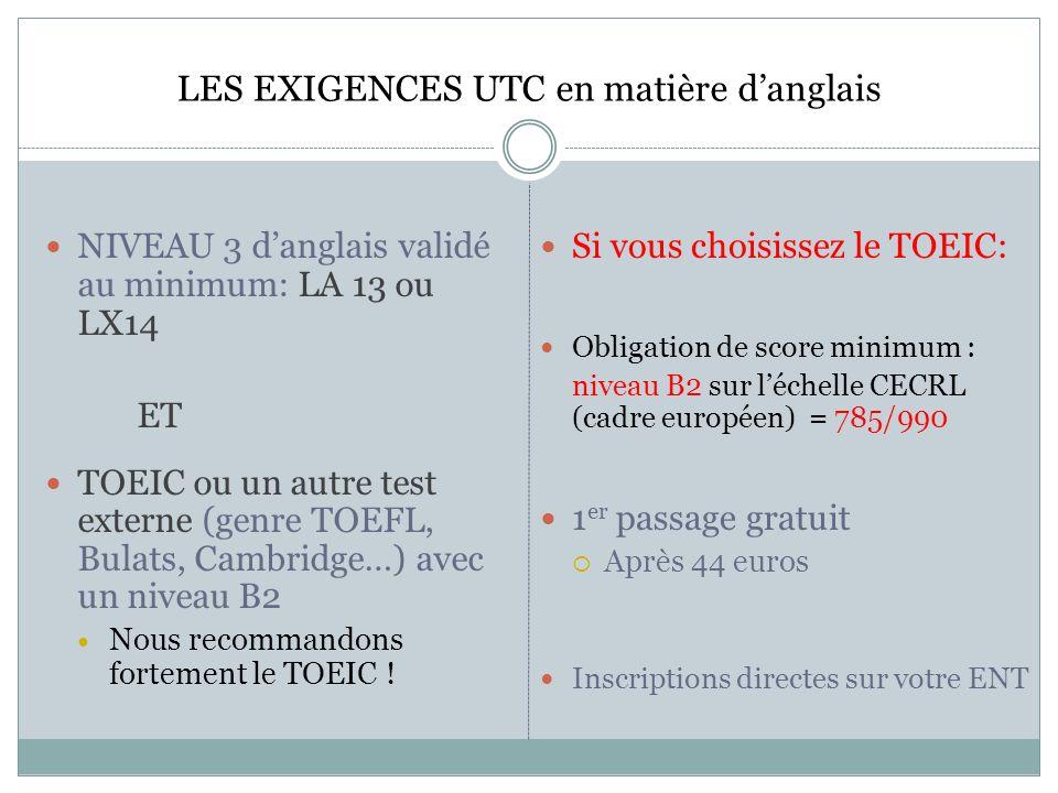LES EXIGENCES UTC en matière danglais NIVEAU 3 danglais validé au minimum: LA 13 ou LX14 ET TOEIC ou un autre test externe (genre TOEFL, Bulats, Cambridge…) avec un niveau B2 Nous recommandons fortement le TOEIC .