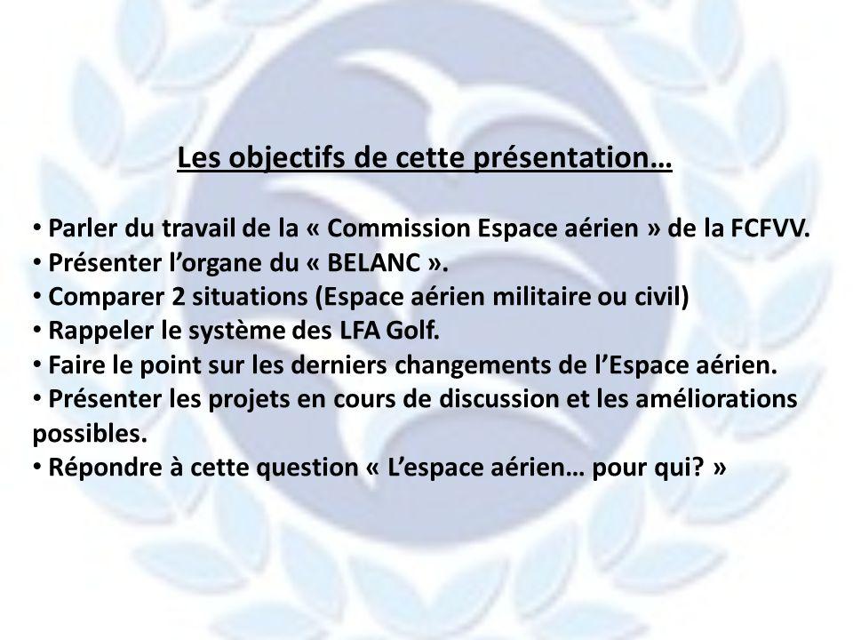 Les objectifs de cette présentation… Parler du travail de la « Commission Espace aérien » de la FCFVV. Présenter lorgane du « BELANC ». Comparer 2 sit