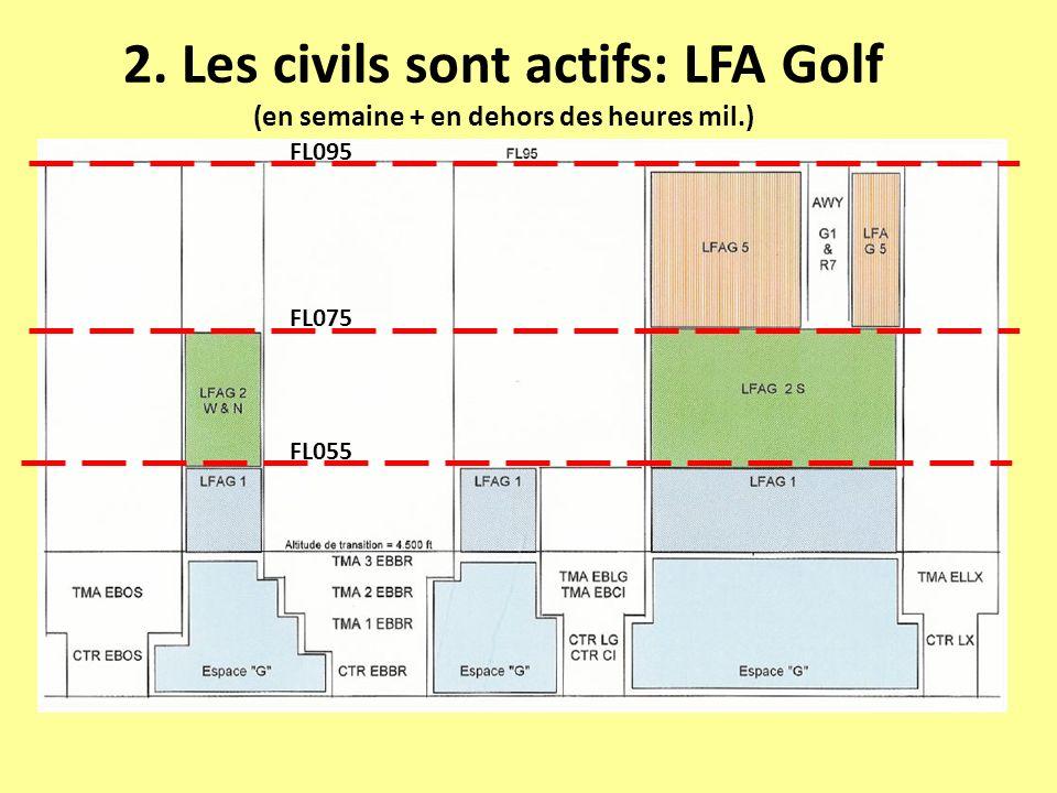 FL075 FL095 FL055 2. Les civils sont actifs: LFA Golf (en semaine + en dehors des heures mil.)