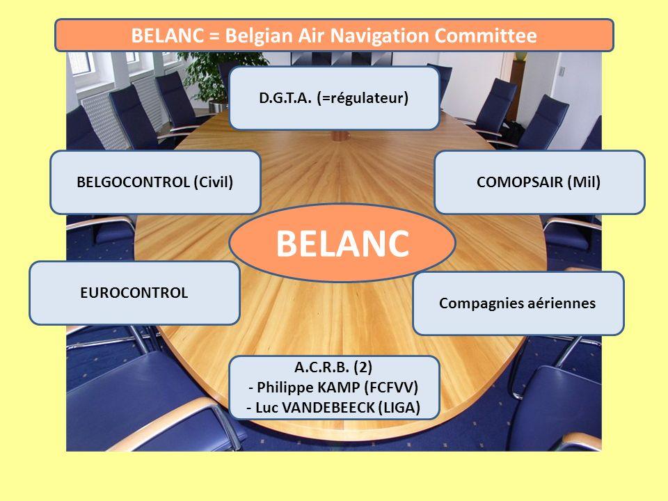 D.G.T.A. (=régulateur) COMOPSAIR (Mil) A.C.R.B. (2) - Philippe KAMP (FCFVV) - Luc VANDEBEECK (LIGA) Compagnies aériennes EUROCONTROL BELGOCONTROL (Civ