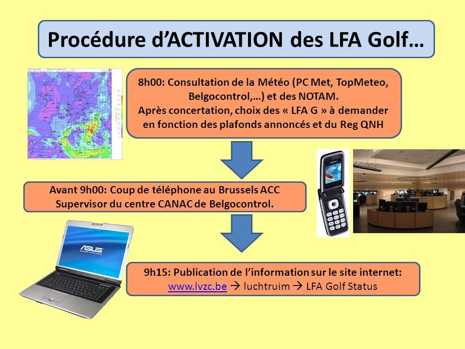 Procédure dACTIVATION des LFA Golf… 8h00: Consultation de la Météo (PC Met, TopMeteo, Belgocontrol,…) et des NOTAM. Après concertation, choix des « LF