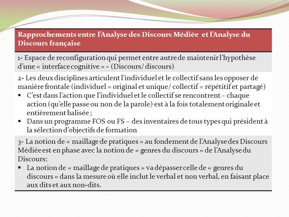 Rapprochements entre lAnalyse des Discours Médiée et lAnalyse du Discours française 1- Espace de reconfiguration qui permet entre autre de maintenir l