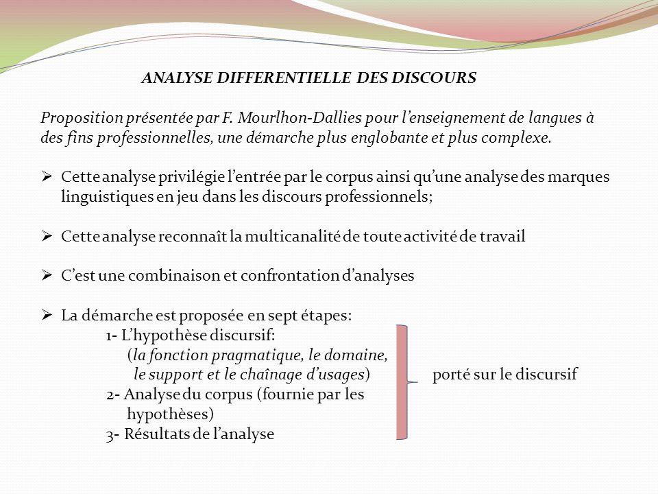 ANALYSE DIFFERENTIELLE DES DISCOURS Proposition présentée par F. Mourlhon-Dallies pour lenseignement de langues à des fins professionnelles, une démar