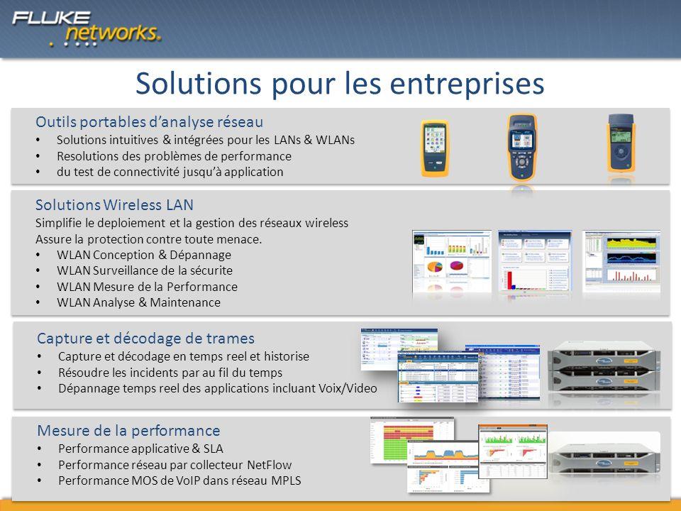 Solutions pour les entreprises Solutions Wireless LAN Simplifie le deploiement et la gestion des réseaux wireless Assure la protection contre toute menace.