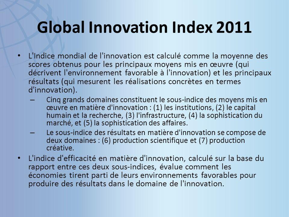 L Indice mondial de l innovation est calculé comme la moyenne des scores obtenus pour les principaux moyens mis en œuvre (qui décrivent l environnement favorable à l innovation) et les principaux résultats (qui mesurent les réalisations concrètes en termes d innovation).