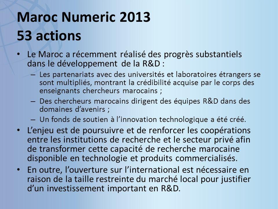 Maroc Numeric 2013 53 actions Le Maroc a récemment réalisé des progrès substantiels dans le développement de la R&D : – Les partenariats avec des universités et laboratoires étrangers se sont multipliés, montrant la crédibilité acquise par le corps des enseignants chercheurs marocains ; – Des chercheurs marocains dirigent des équipes R&D dans des domaines davenirs ; – Un fonds de soutien à linnovation technologique a été créé.