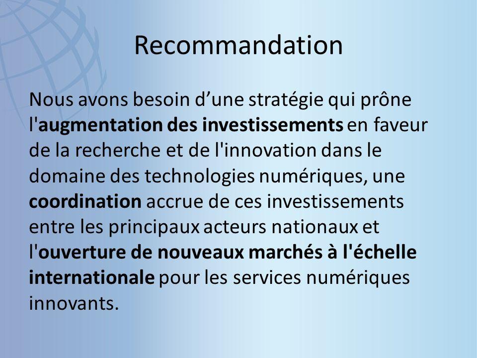 Recommandation Nous avons besoin dune stratégie qui prône l augmentation des investissements en faveur de la recherche et de l innovation dans le domaine des technologies numériques, une coordination accrue de ces investissements entre les principaux acteurs nationaux et l ouverture de nouveaux marchés à l échelle internationale pour les services numériques innovants.