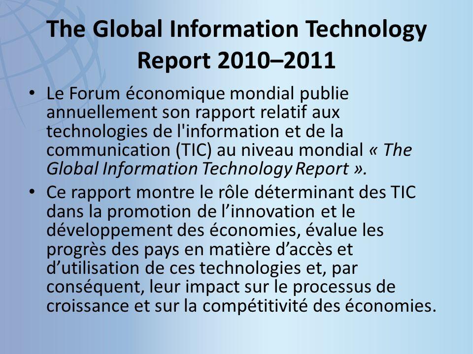 Global Innovation Index 2011 Depuis 2007, l INSEAD (Institut européen dadministration des affaires) publie le Global Innovation Index .