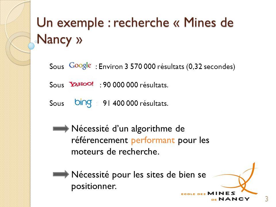 Un exemple : recherche « Mines de Nancy » Sous : Environ 3 570 000 résultats (0,32 secondes) Sous : 90 000 000 résultats.
