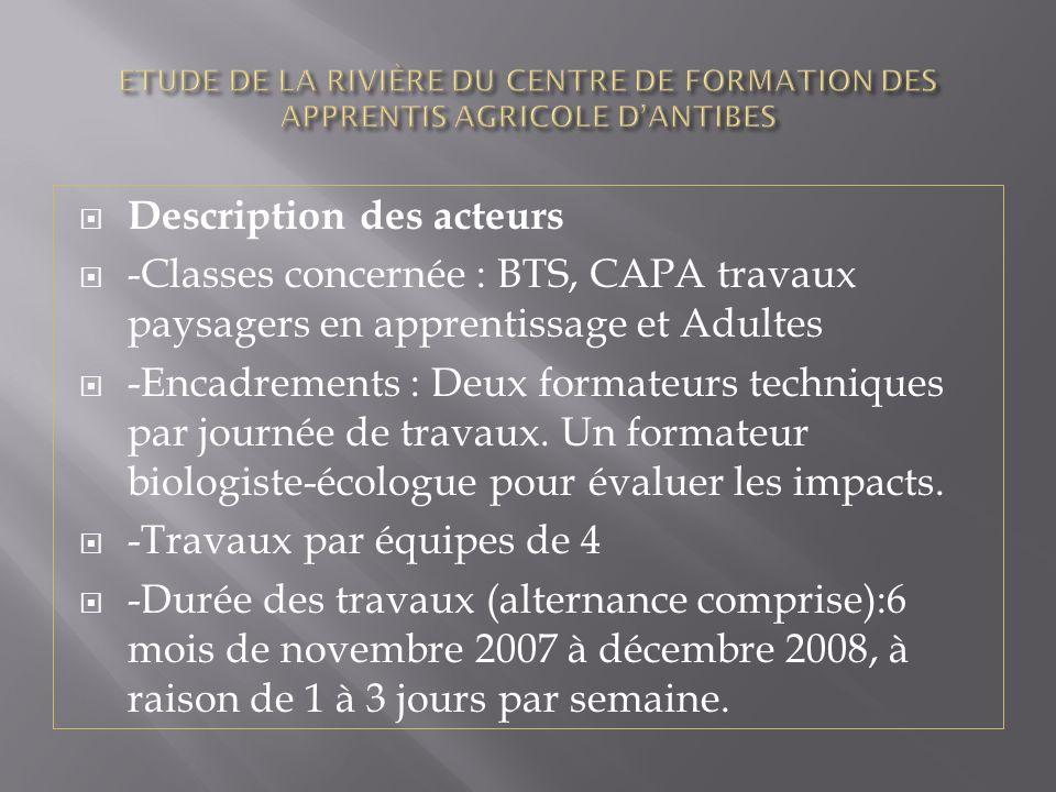 Description des acteurs -Classes concernée : BTS, CAPA travaux paysagers en apprentissage et Adultes -Encadrements : Deux formateurs techniques par journée de travaux.