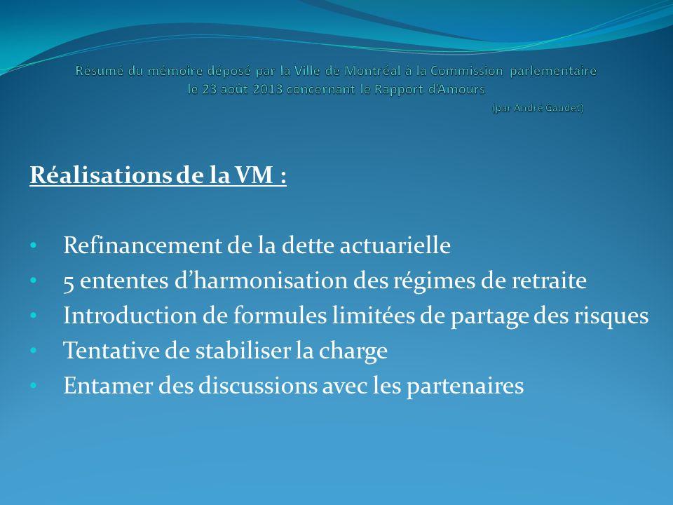 Réalisations de la VM : Refinancement de la dette actuarielle 5 ententes dharmonisation des régimes de retraite Introduction de formules limitées de p