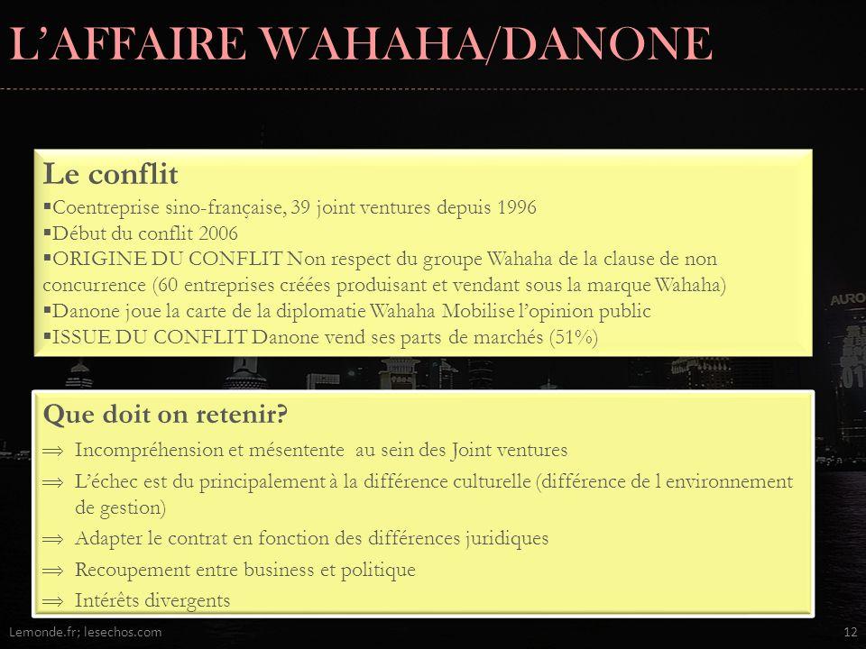LAFFAIRE WAHAHA/DANONE Que doit on retenir.