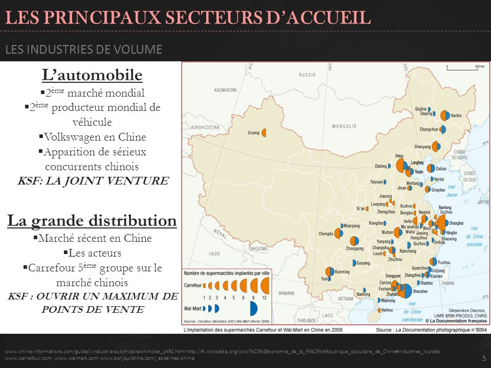 LES PRINCIPAUX SECTEURS DACCUEIL 5 www.chine-informations.com/guide/i-industrie-automobile-chinoise_1492.html http://fr.wikipedia.org/wiki/%C3%89conom