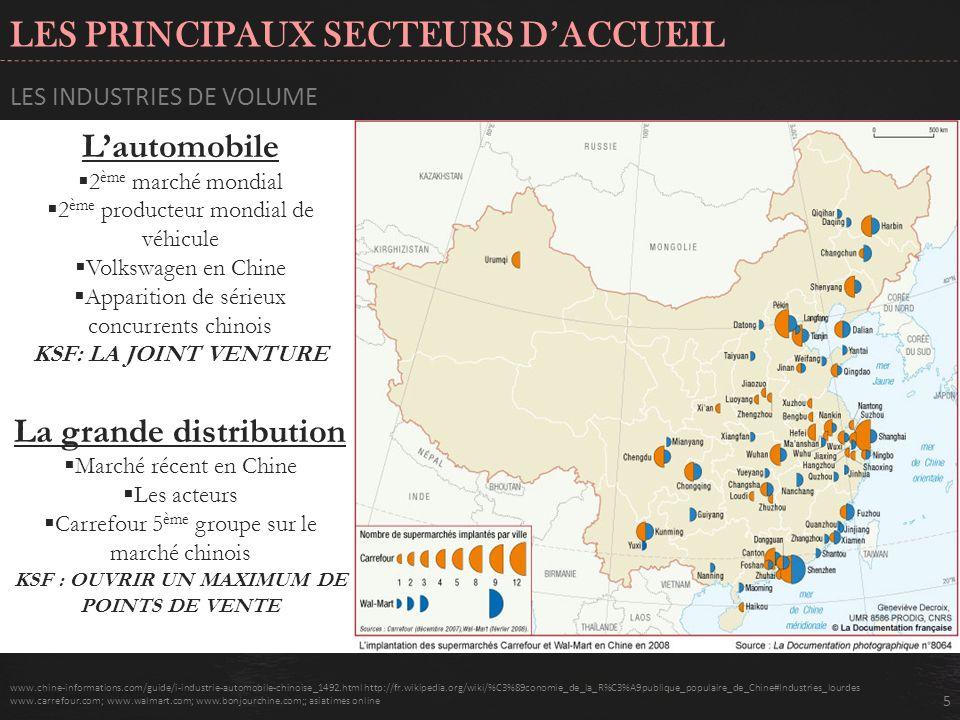 CONCLUSION 4 niveaux de secteurs pour les firmes étrangères: 16 Très ouverts En expansion Difficilement accessibles Secteurs fermés